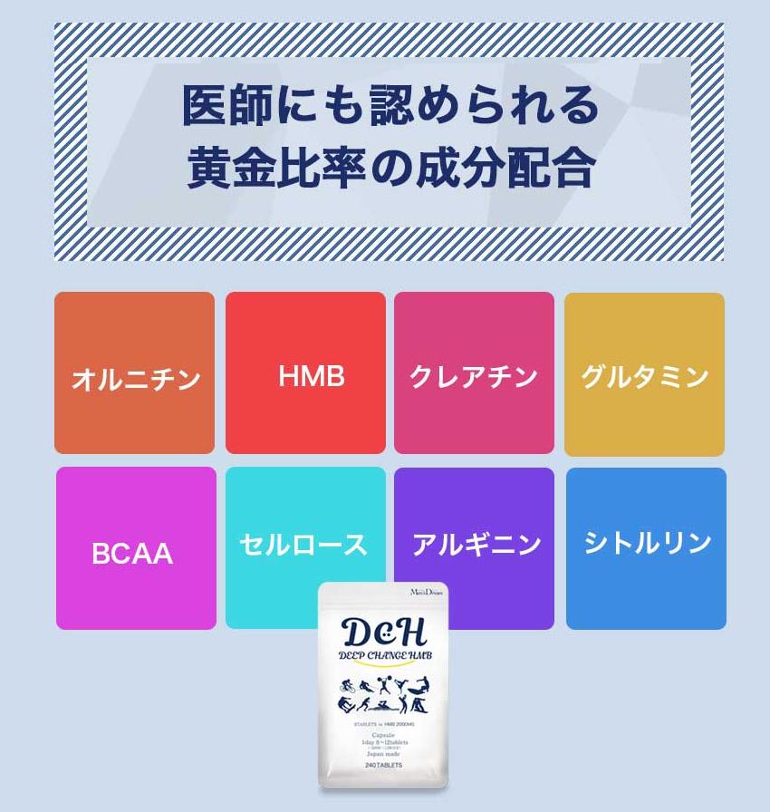 ディープチェンジに含まれているサポート成分8種一覧