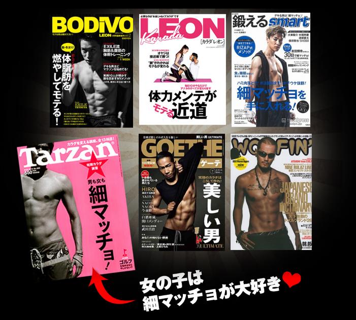 取り上げられた雑誌