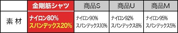 スパンデックス配合量20%